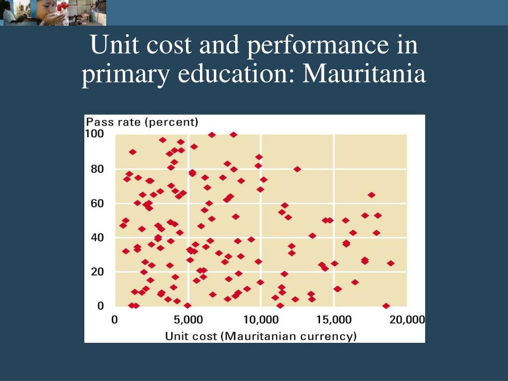 Unit cost and performance in primary education: Mauritania