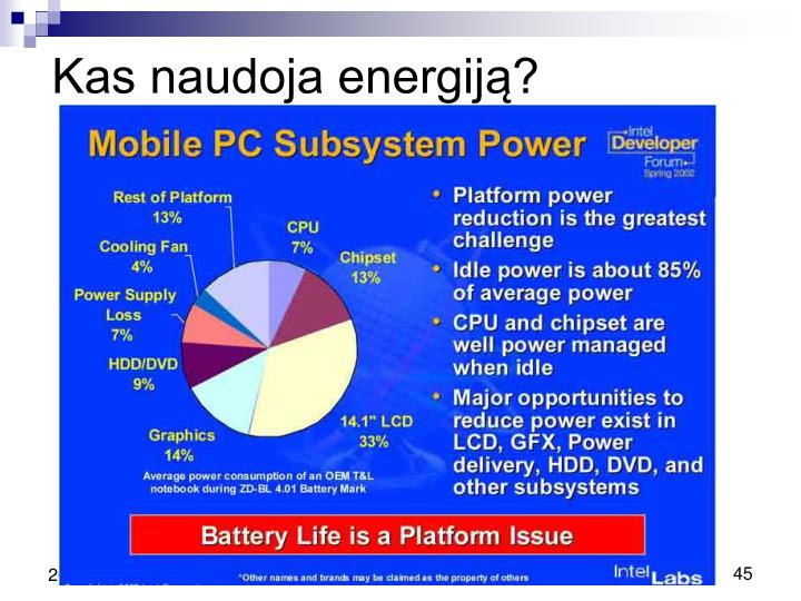 Kas naudoja energiją?