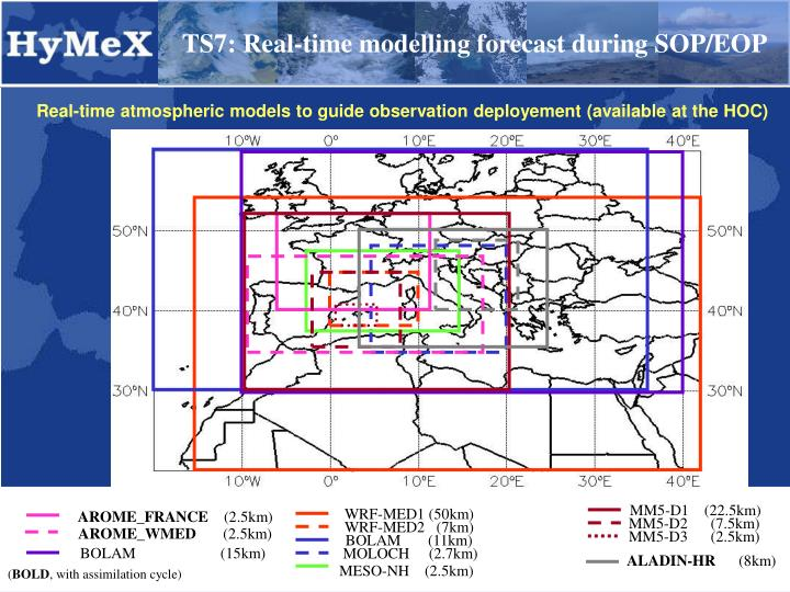 TS7: Real-time modelling forecast during SOP/EOP