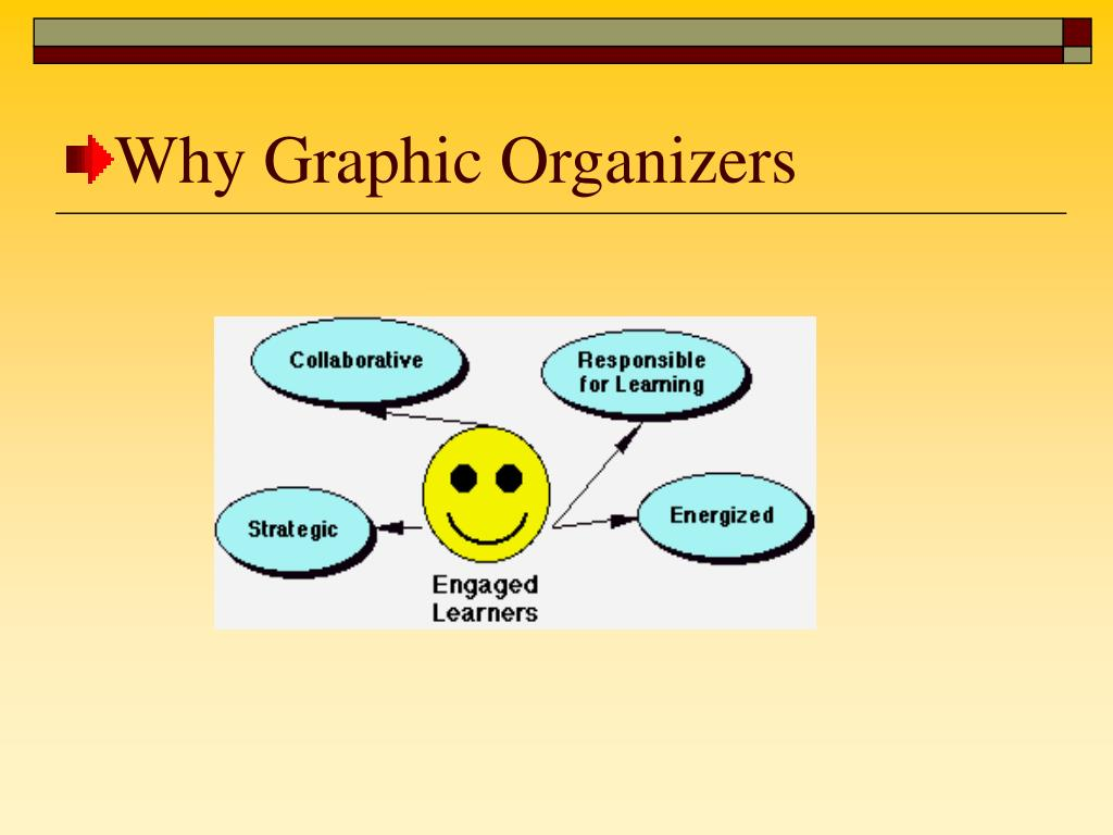 Why Graphic Organizers
