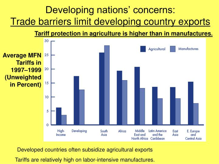 Developing nations concerns trade barriers limit developing country exports