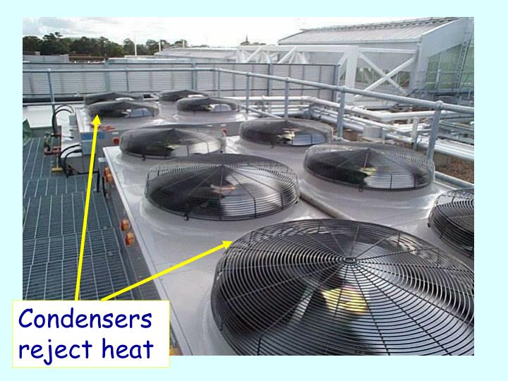 Condensers reject heat