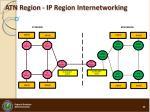 atn region ip region internetworking