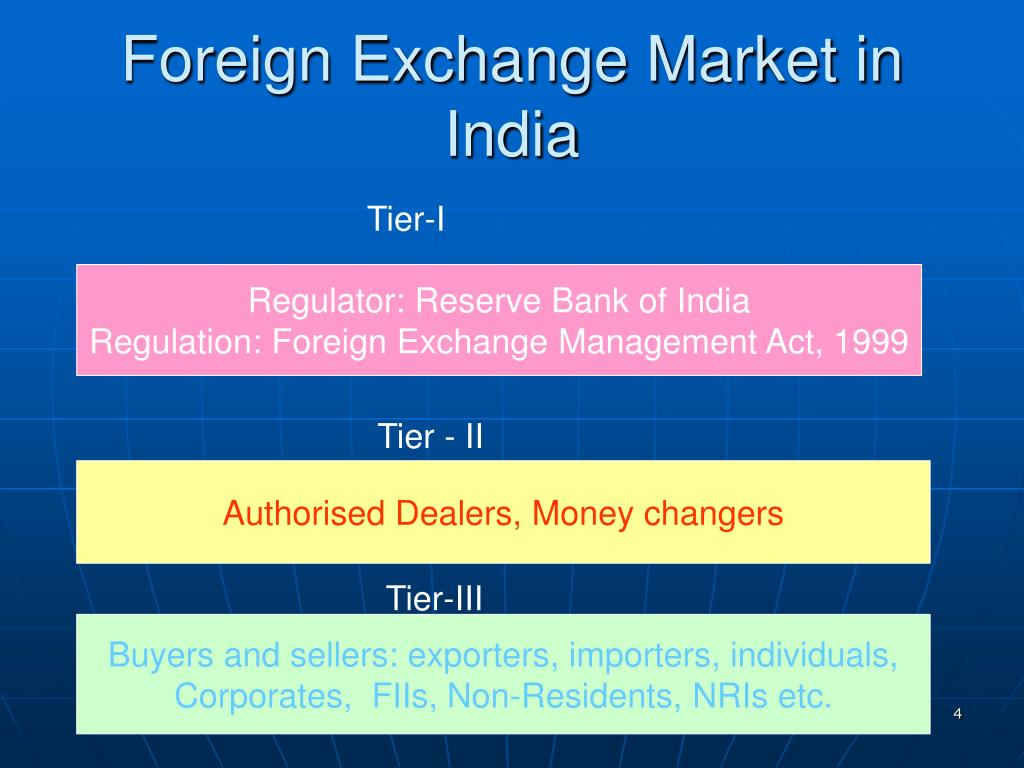 Punishment for forex trading in india