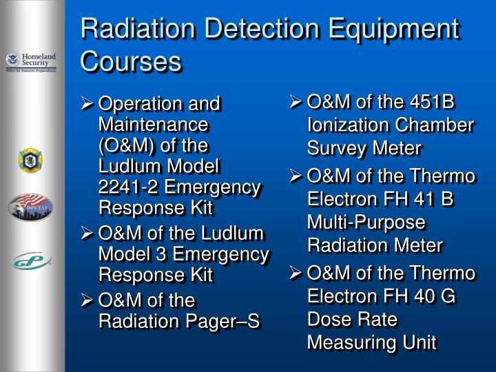 Operation and Maintenance (O&M) of the Ludlum Model 2241-2 Emergency Response Kit