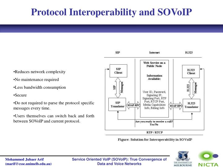 Protocol Interoperability and SOVoIP