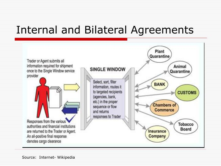 Internal and Bilateral Agreements