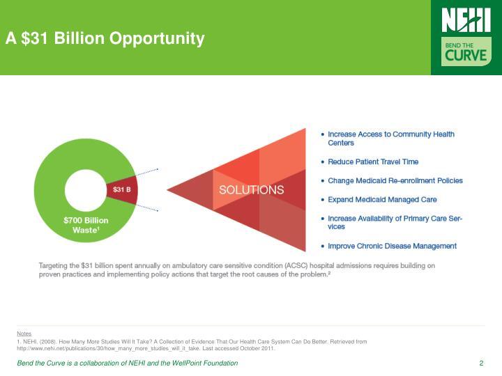 A 31 billion opportunity