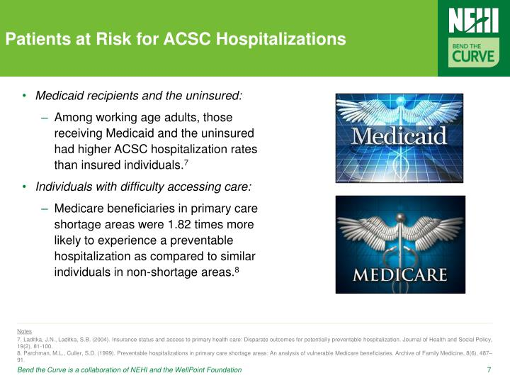 Patients at Risk for ACSC Hospitalizations
