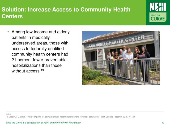 Solution: Increase Access to Community Health Centers