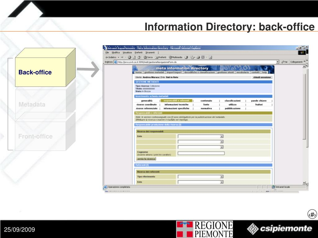 Information Directory: back-office