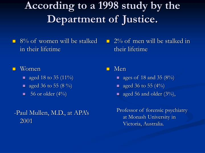 8% of women will be stalked in their lifetime