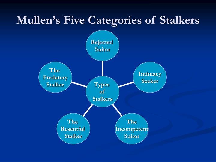 Mullen's Five Categories of Stalkers