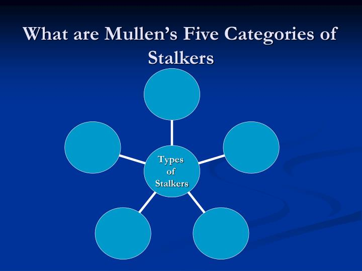 What are Mullen's Five Categories of Stalkers
