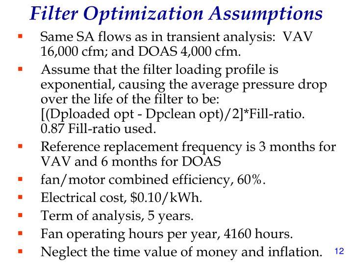 Filter Optimization Assumptions