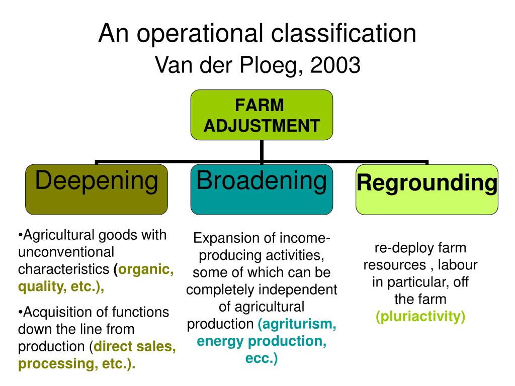An operational classification