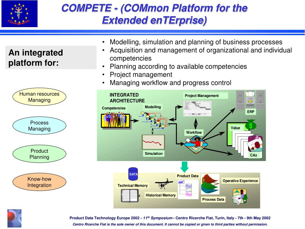 COMPETE - (COMmon Platform for the Extended enTErprise)