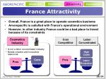 france attractivity