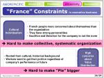 france constraints in cosmetics business