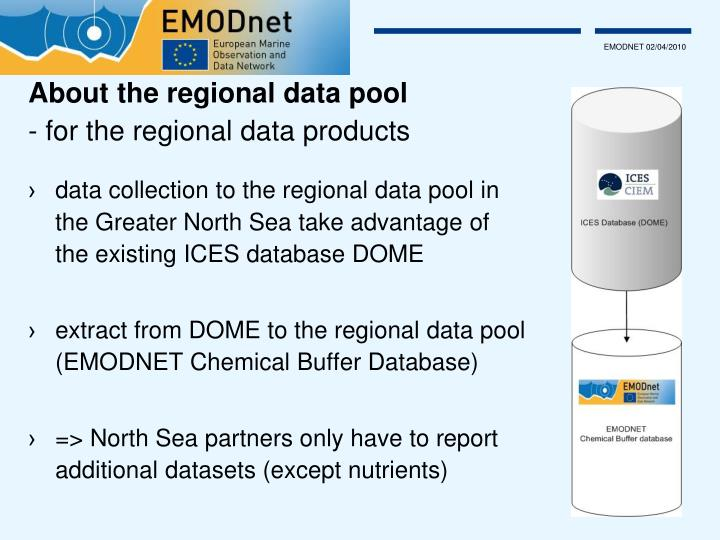 About the regional data pool