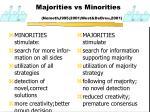 majorities vs minorities nemeth l995 2001 west dedreu 2001