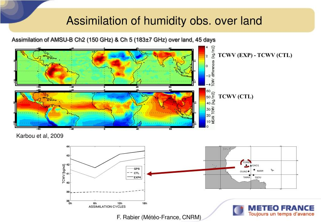 Assimilation of humidity obs. over land