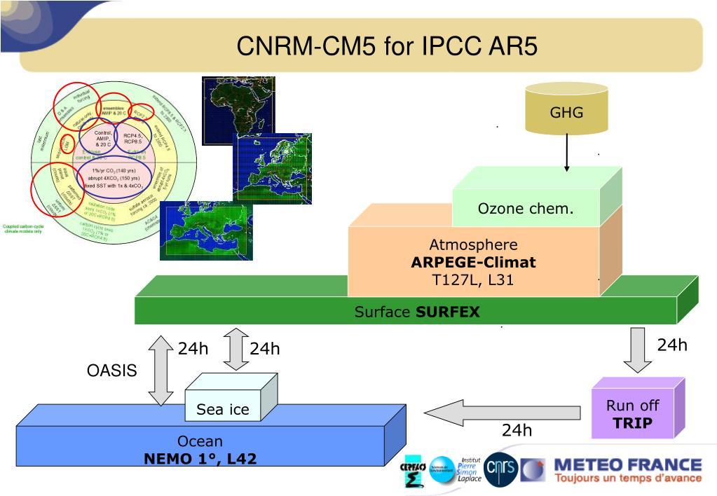 CNRM-CM5 for IPCC AR5