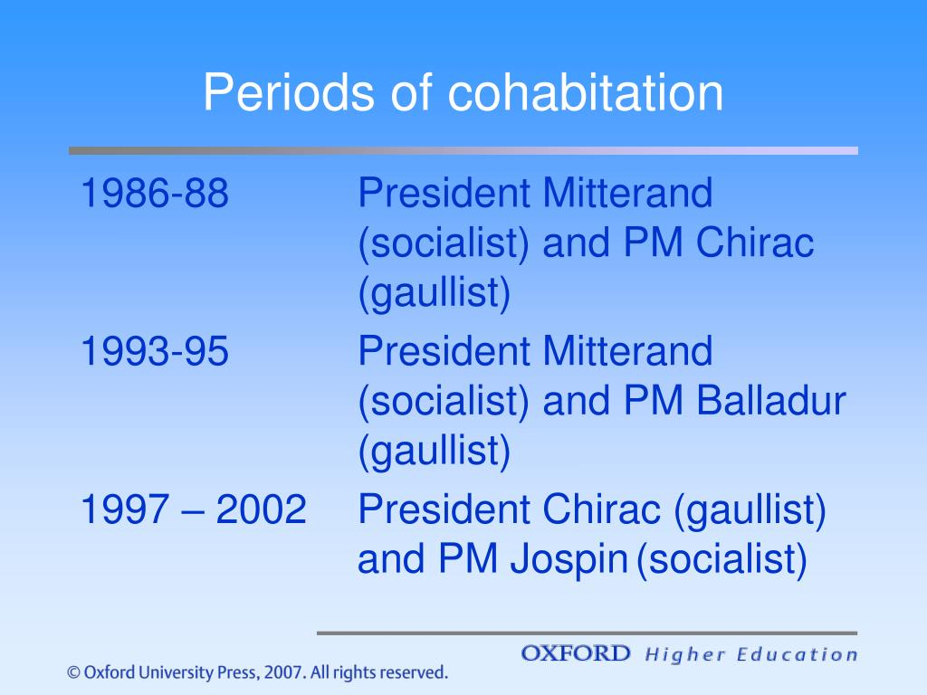 Periods of cohabitation