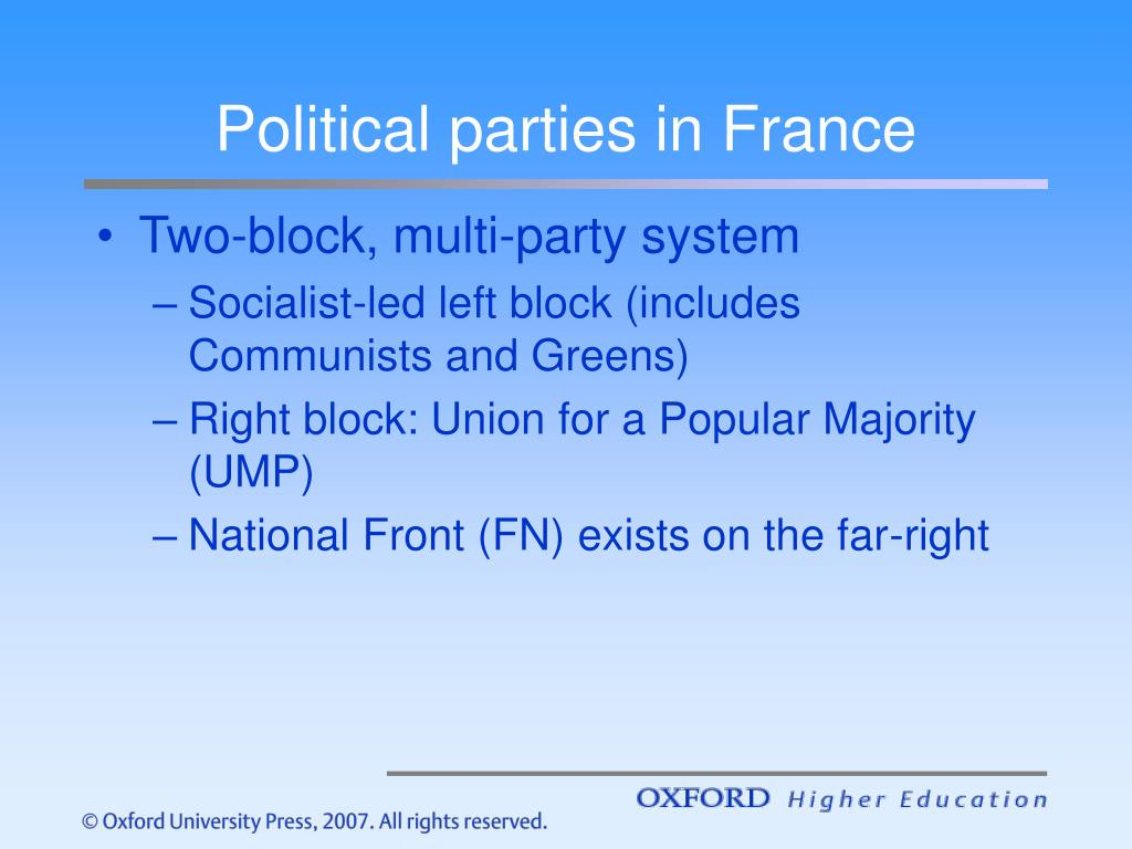 Political parties in France
