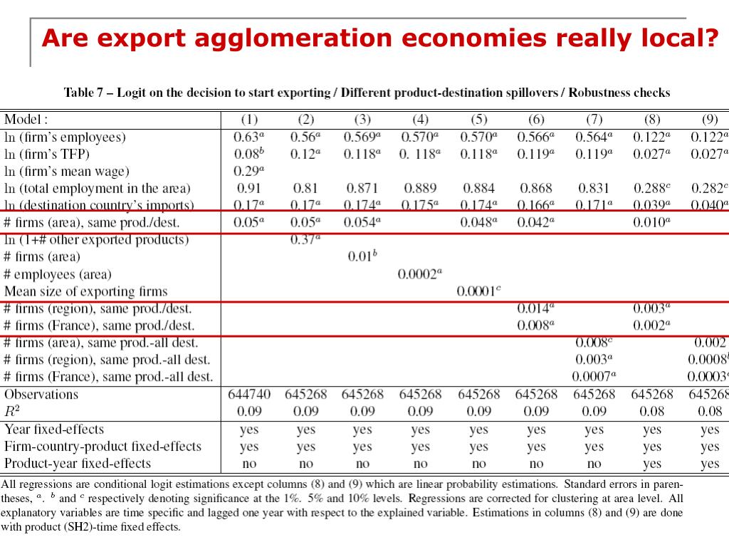 Are export agglomeration economies really local?