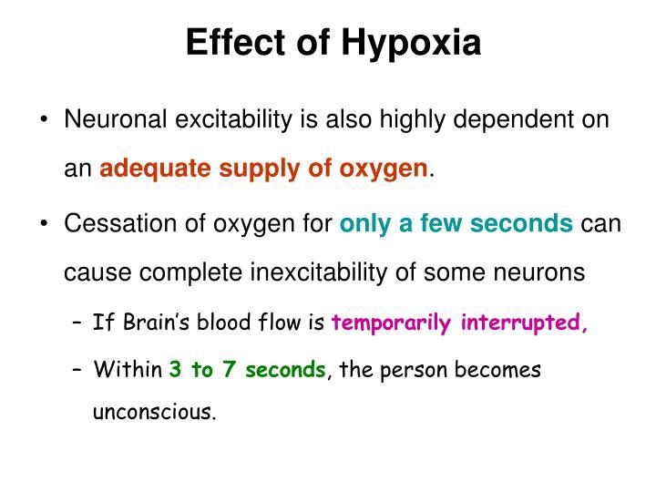 Effect of Hypoxia