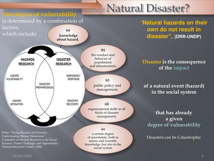 the importance of effective emergency response after the occurrence of natural disasters Emergency response teams (certs) all types of natural and man-made disasters vi standing together: an emergency planning guide for america's communities.