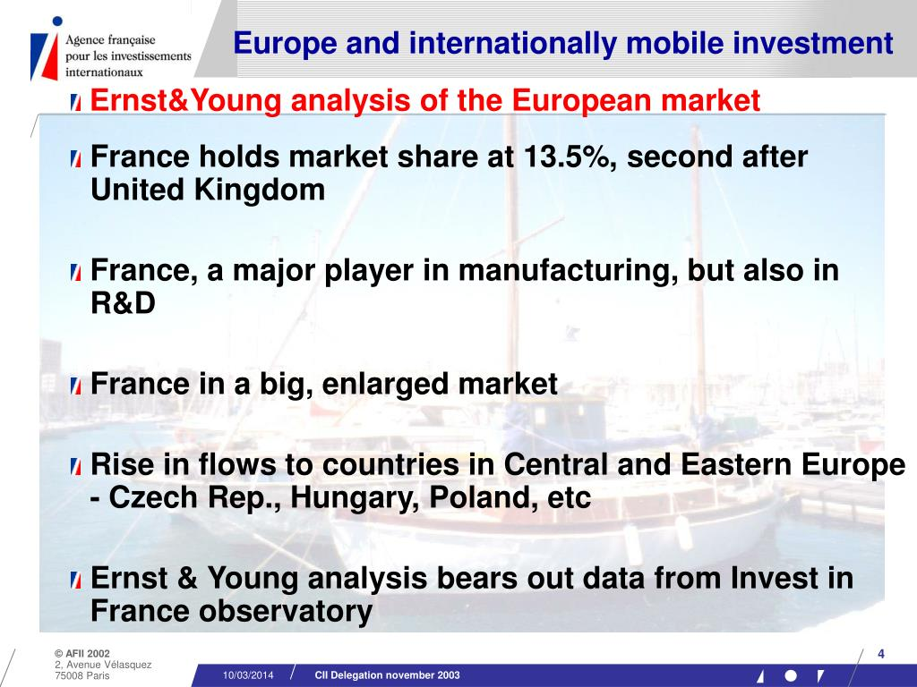 Europe and internationally mobile investment