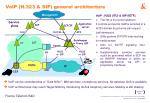 voip h 323 sip general architecture