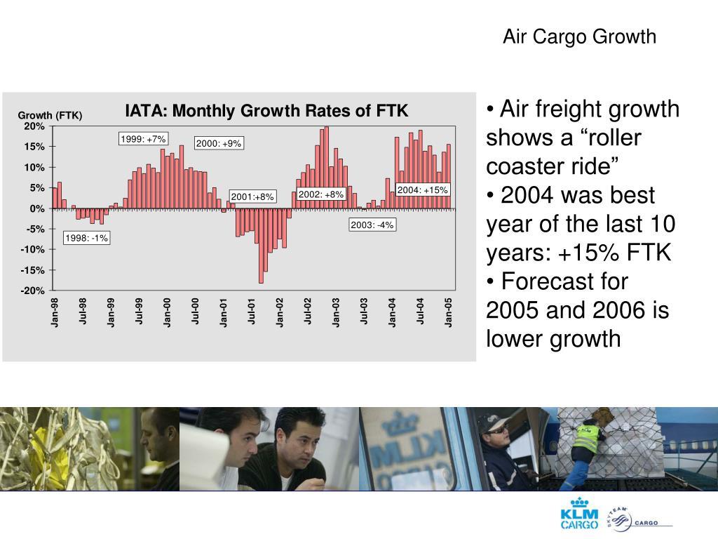Air Cargo Growth