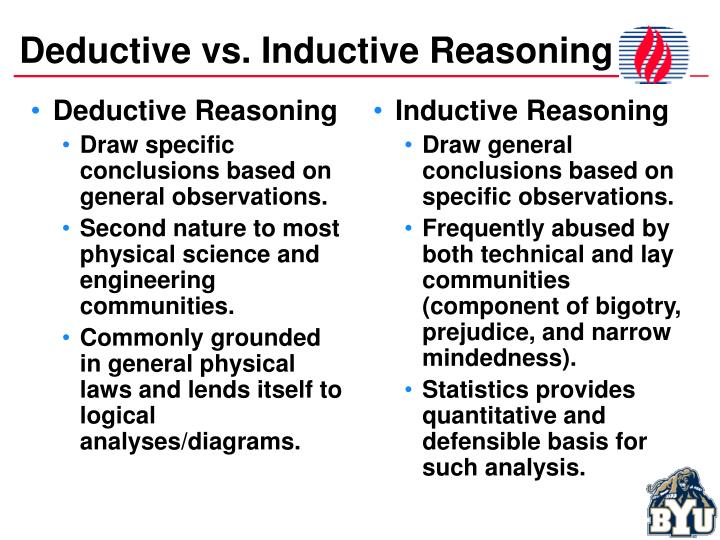 chapter 2 deductive reasoning Chapter 3: inductive reasoning and reliable  we must now be more specific on the claims made in chapter 2 about reliable beliefs how exactly does a belief acquire certain features of evidence such that it is likely to continue to be reliable in the future  not only need valid deductive arguments but we also need to know the premises are.