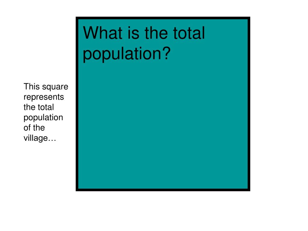 What is the total population?