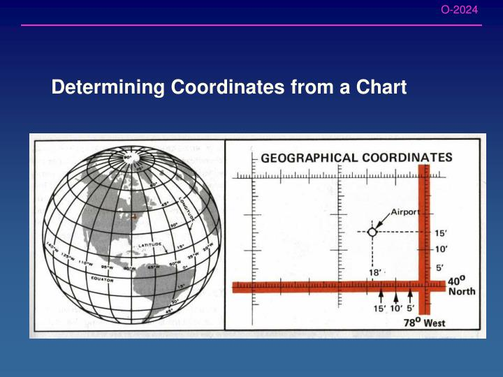 Determining Coordinates from a Chart