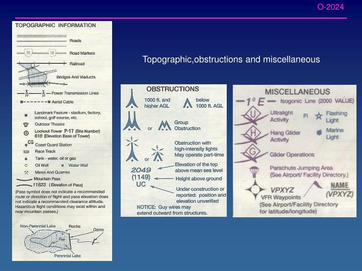 Topographic,obstructions and miscellaneous