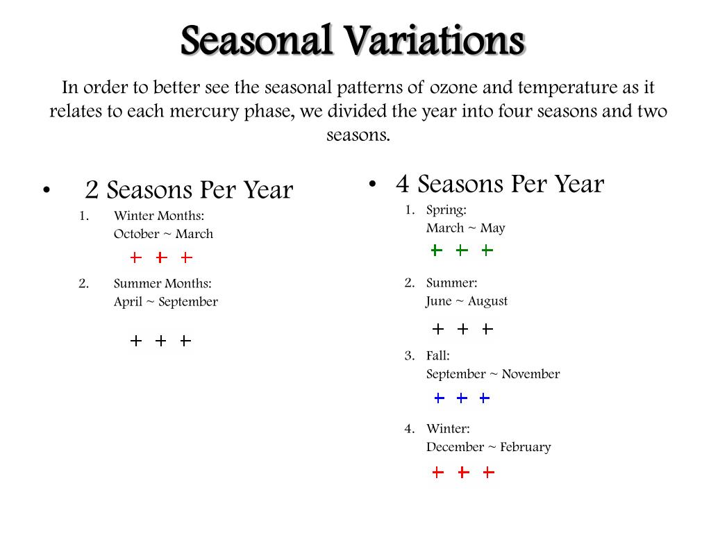 2 Seasons Per Year