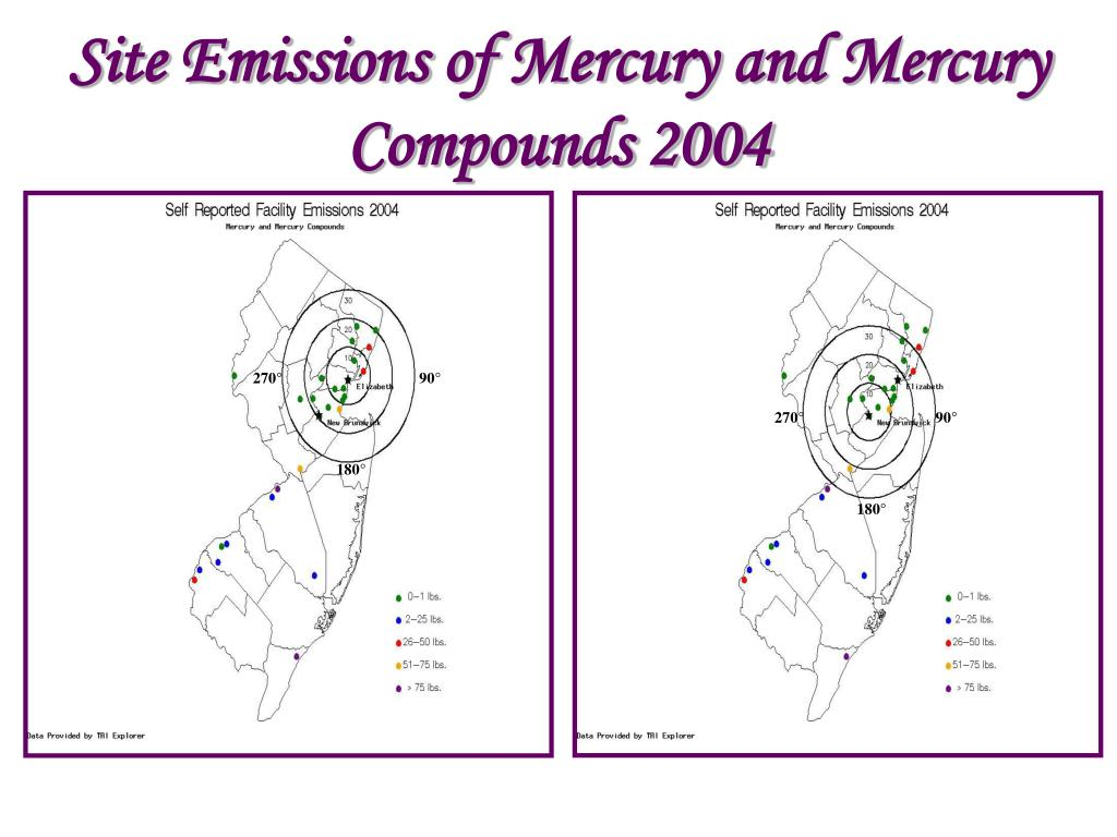 Site Emissions of Mercury and Mercury Compounds 2004