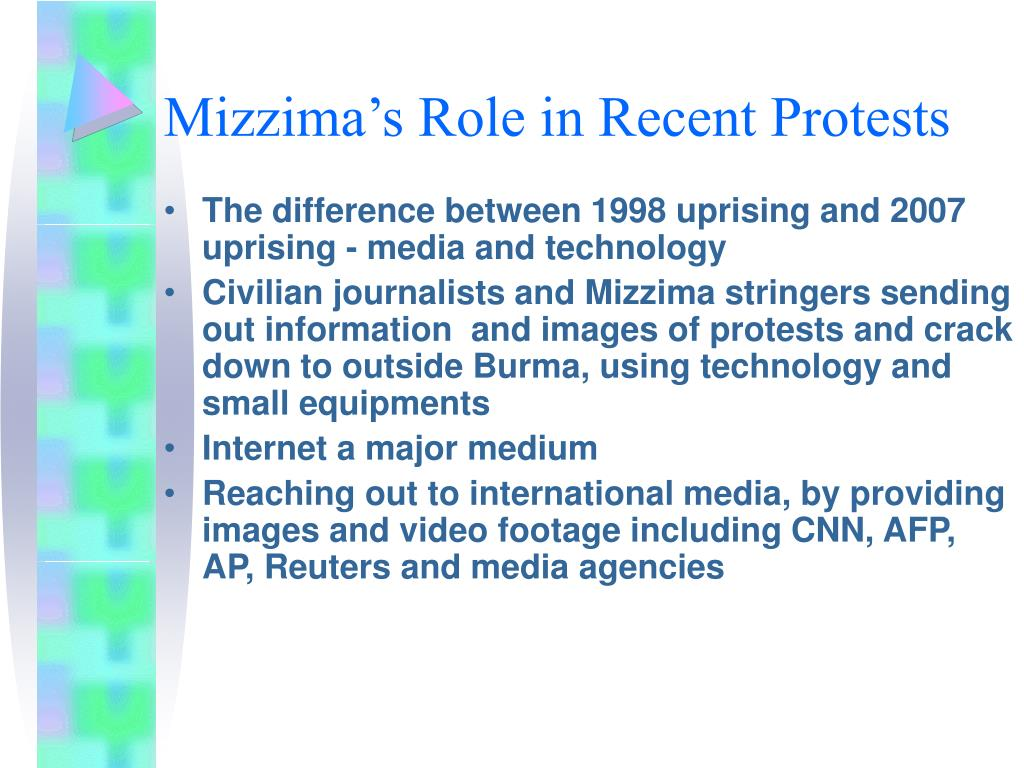 Mizzima's Role in Recent Protests