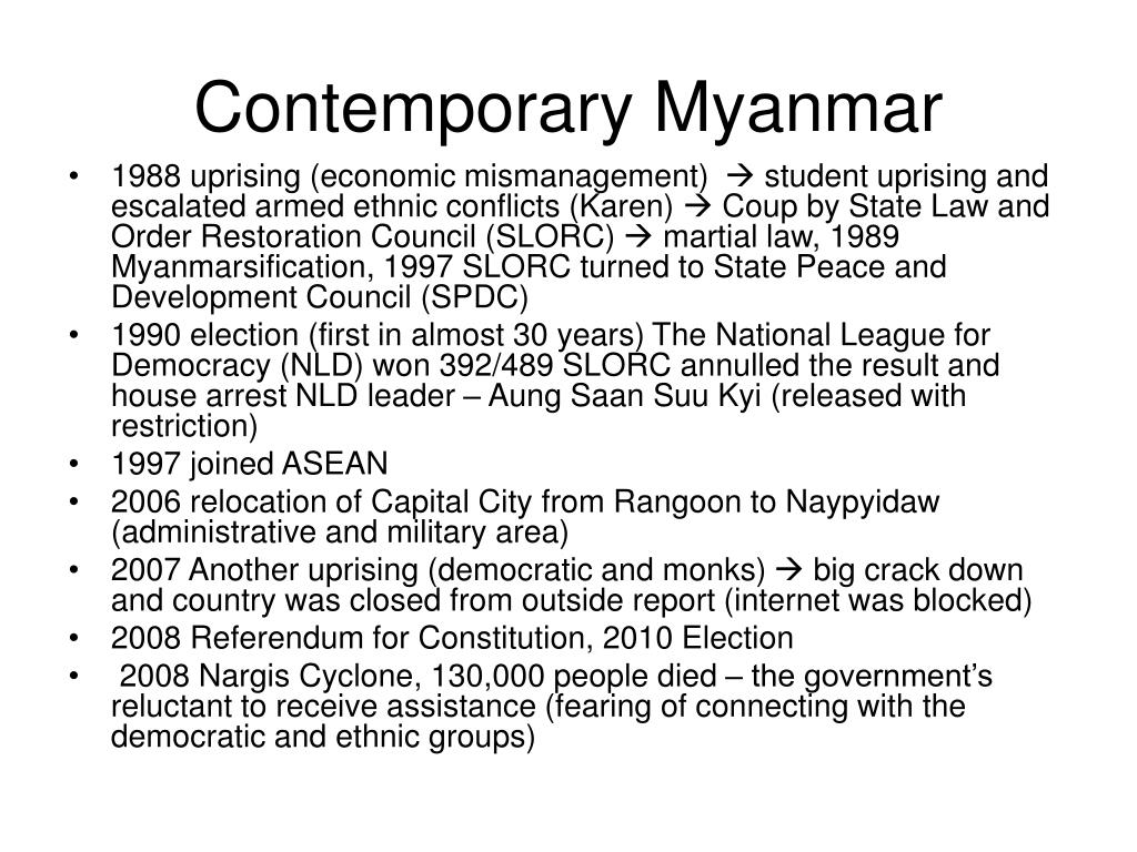 Contemporary Myanmar