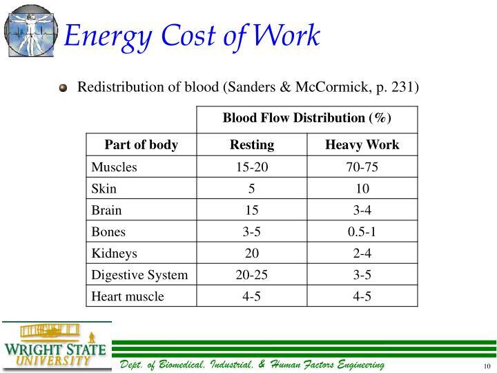 Energy Cost of Work