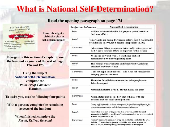 What is national self determination