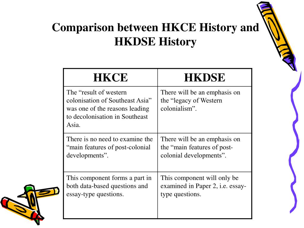 Comparison between HKCE History and HKDSE History