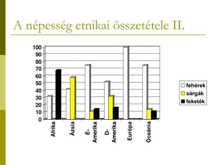 A népesség etnikai összetétele II.