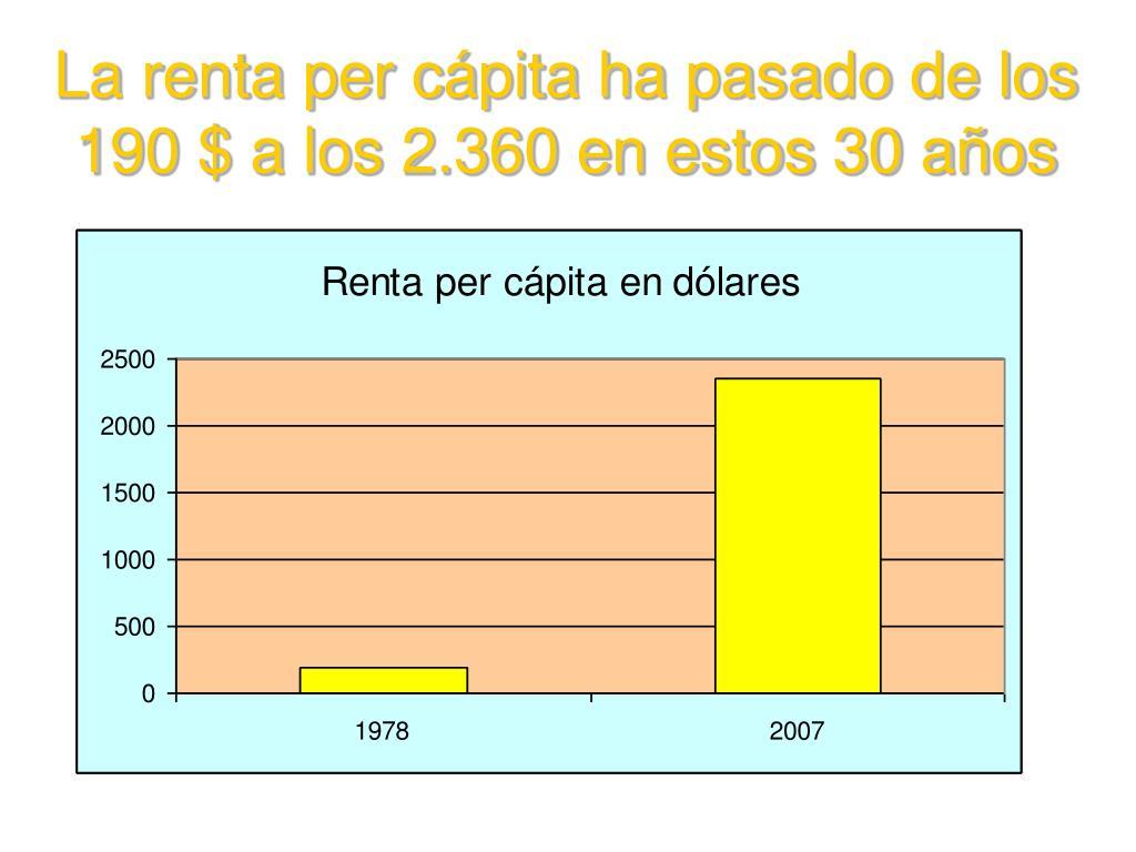 La renta per cápita ha pasado de los 190 $ a los 2.360 en estos 30 años