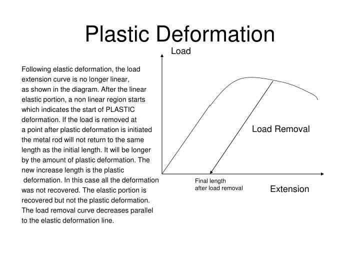 Plastic deformation