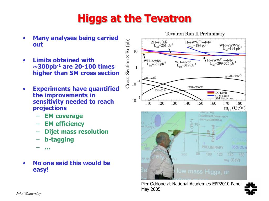 Higgs at the Tevatron